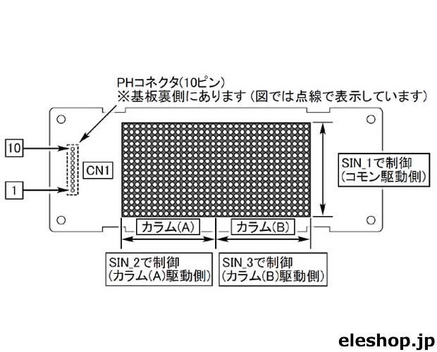 32×16ドットマトリクスLEDモジュール ケーブルセット■限定特価品■32X16DOTLED-DJK